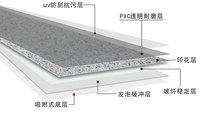 PVC复合地板