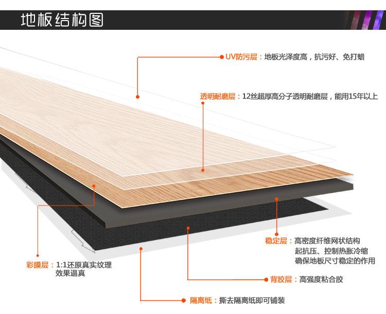 pvc石塑地板自粘式